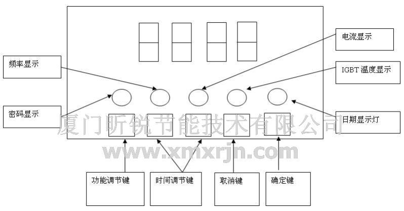 特惠2.5kw电磁感应加热控制板|新疆和田电磁加热