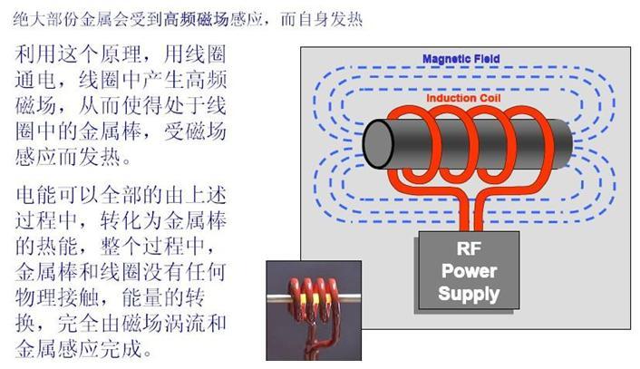 电磁感应加热电路基本节电原理图示意图